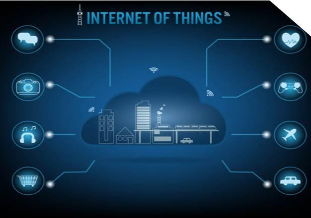 Integración de la seguridad física y cibernética