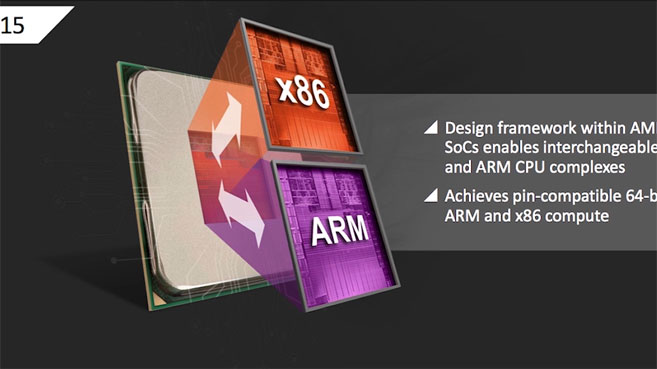AMD une los chips x86 y ARM con Proyecto SkyBridge