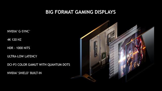 http://www.idgtv.es/archivos/201801/nvidia-monitores-gaming-img2.jpg