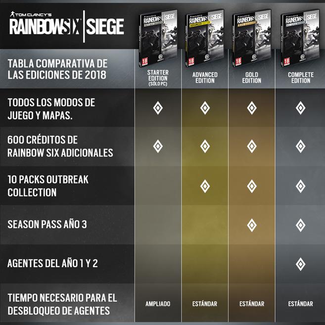 http://www.idgtv.es/archivos/201801/rainbow-six-siege-img1.jpg
